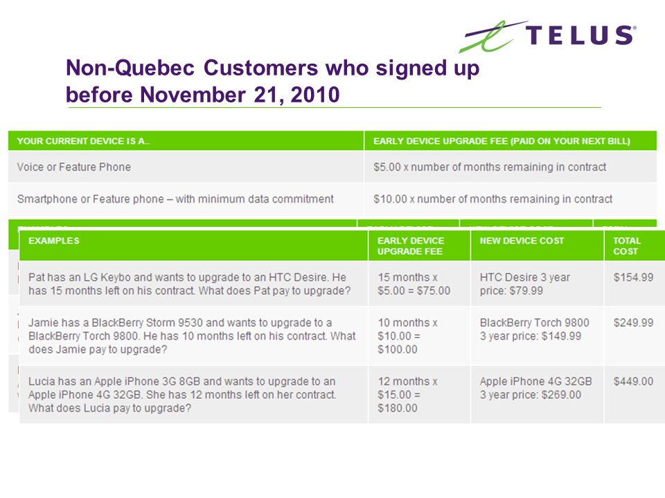 Non-Quebec Customers who signed up before November 21, 2010
