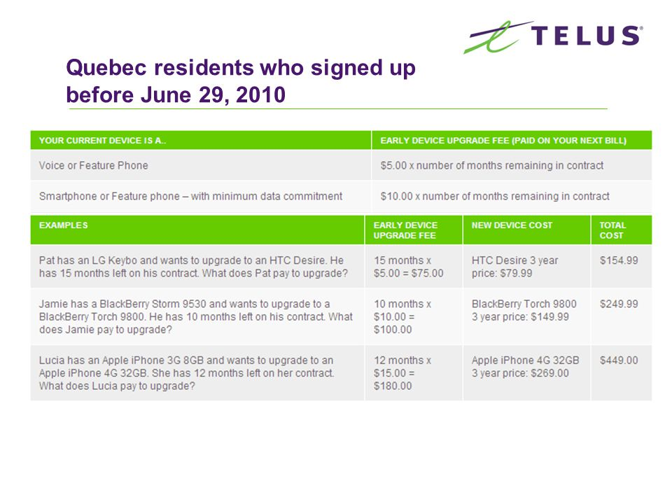 Quebec residents who signed up before June 29, 2010