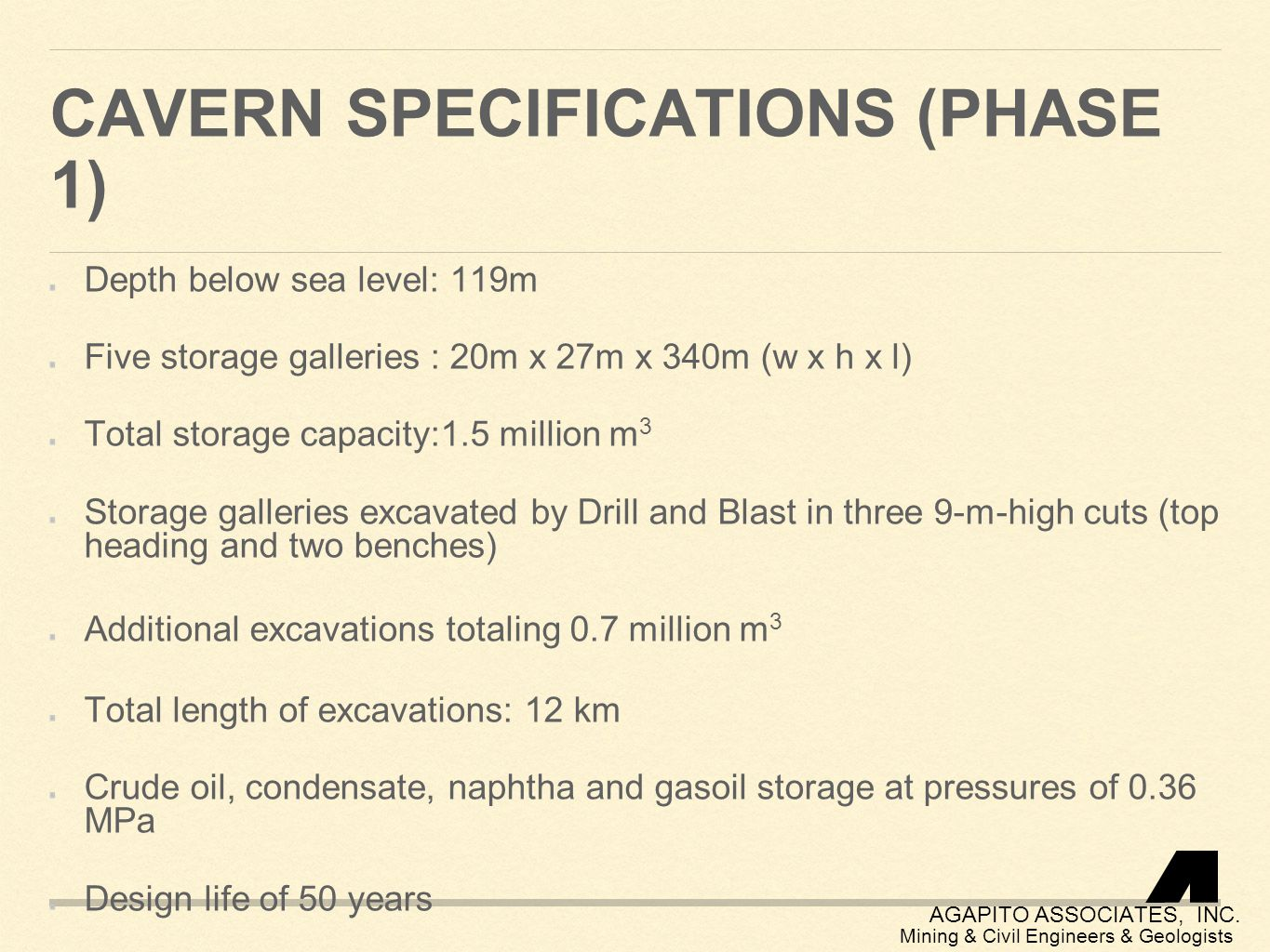 Cavern Specifications (Phase 1)