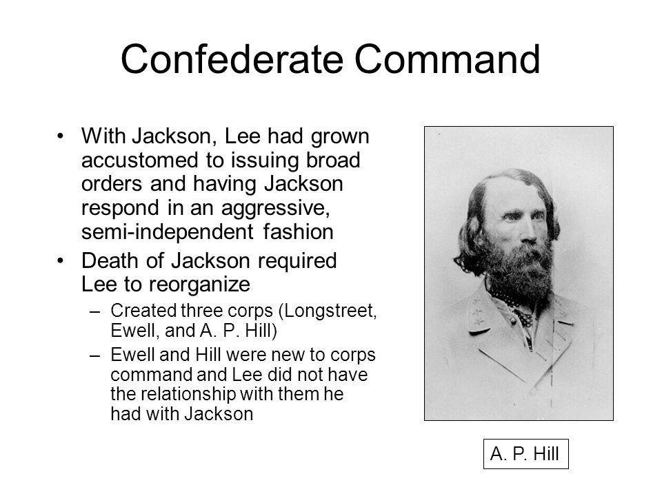 Confederate Command