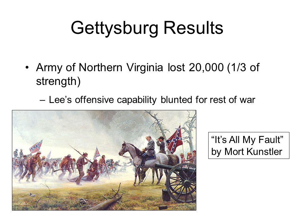 Gettysburg Results Army of Northern Virginia lost 20,000 (1/3 of strength) Lee's offensive capability blunted for rest of war.