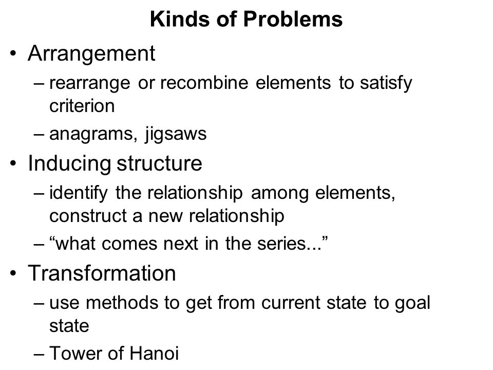 Kinds of Problems Arrangement Inducing structure Transformation