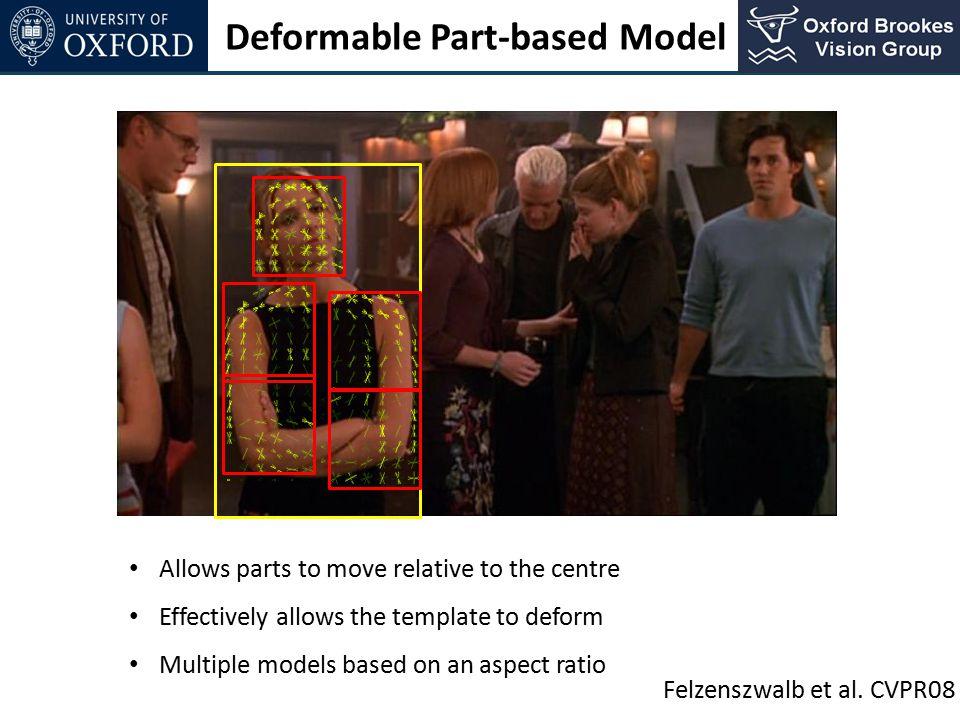 Deformable Part-based Model