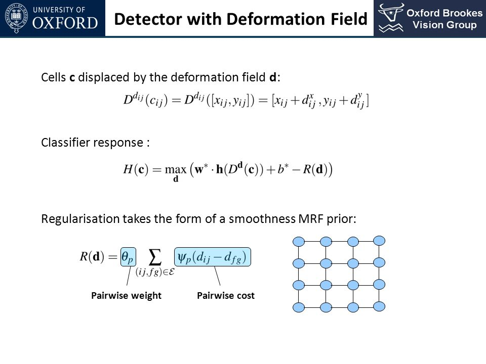 Detector with Deformation Field