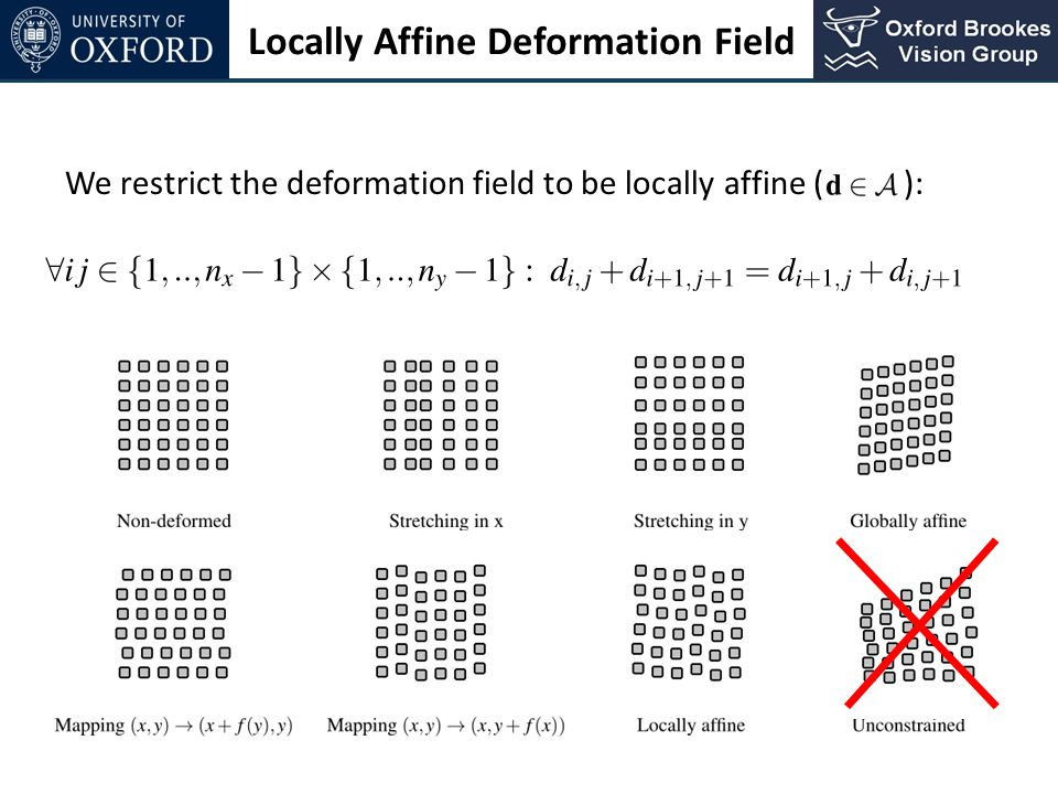 Locally Affine Deformation Field