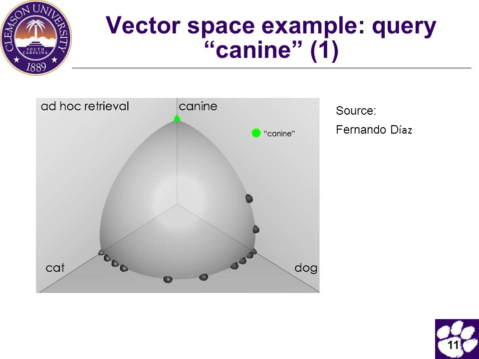 Vector space example: query canine (1)