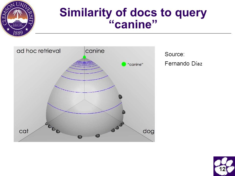 Similarity of docs to query canine