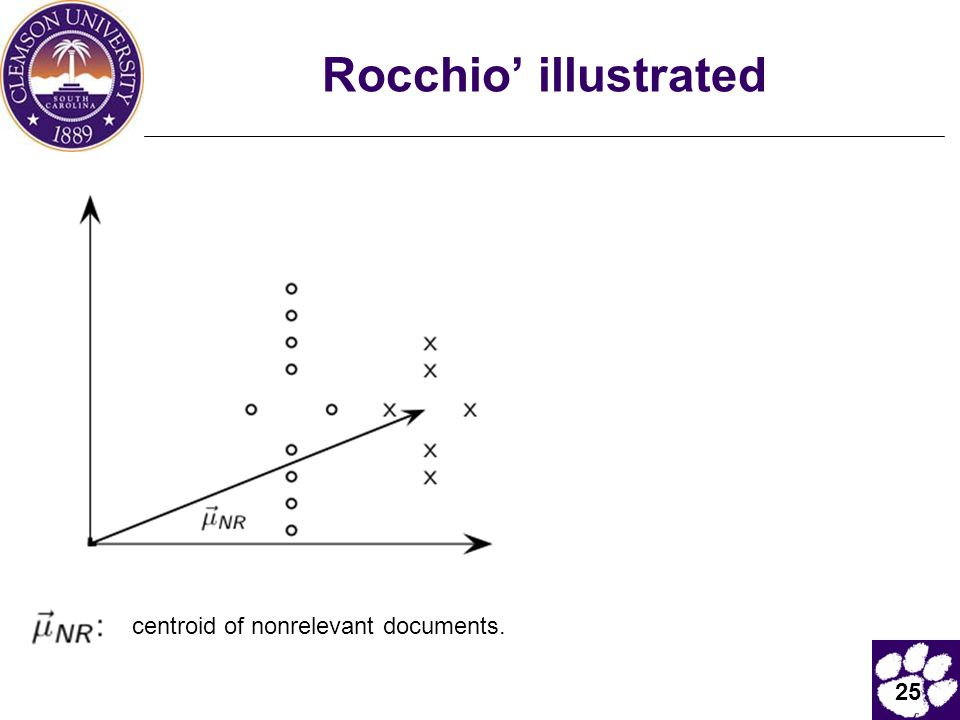 Rocchio' illustrated centroid of nonrelevant documents.