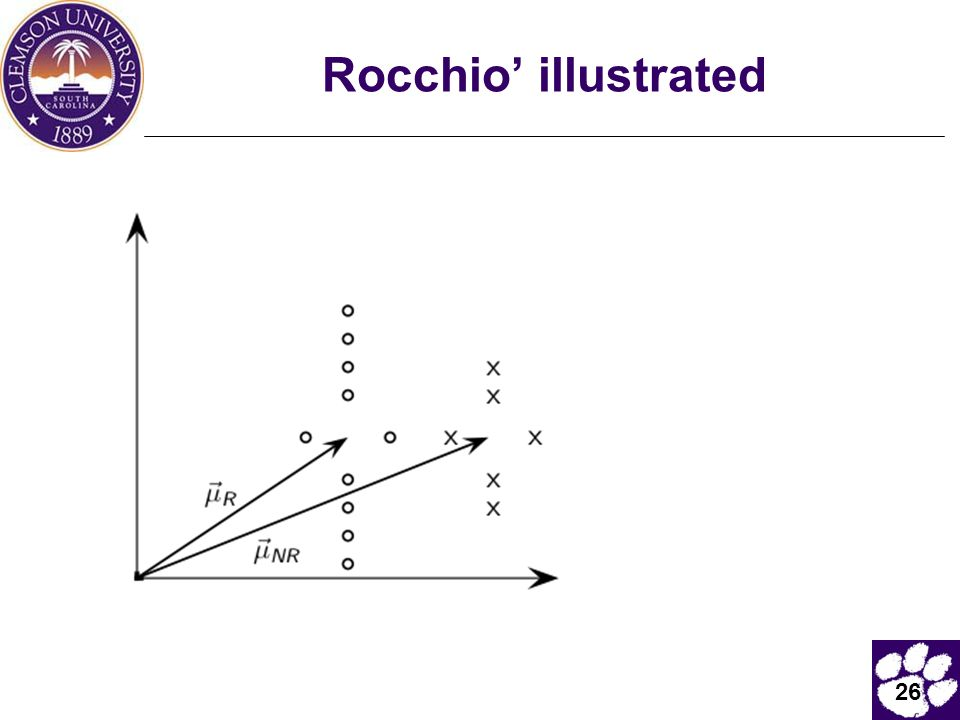 Rocchio' illustrated