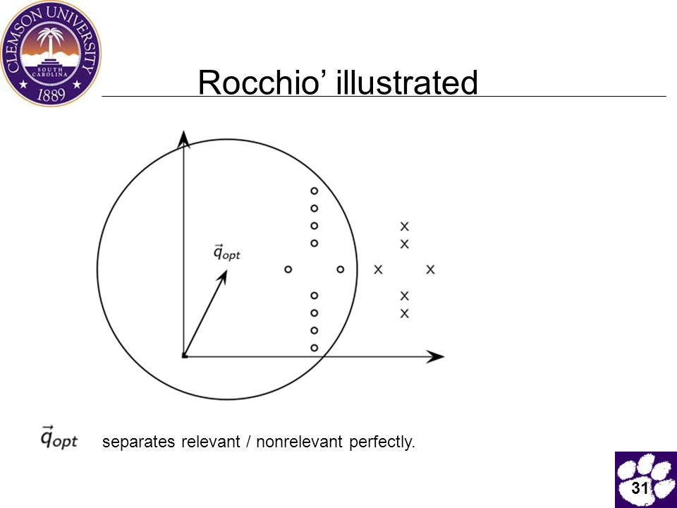 Rocchio' illustrated separates relevant / nonrelevant perfectly.