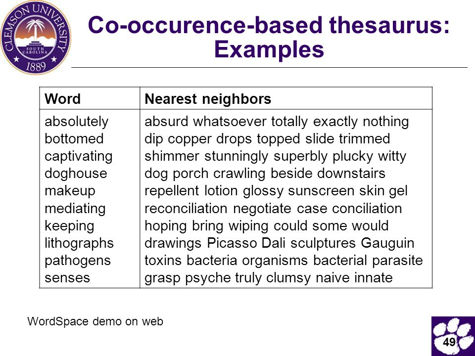 Co-occurence-based thesaurus: Examples