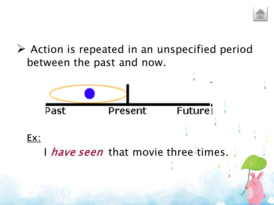 Action is repeated in an unspecified period between the past and now.