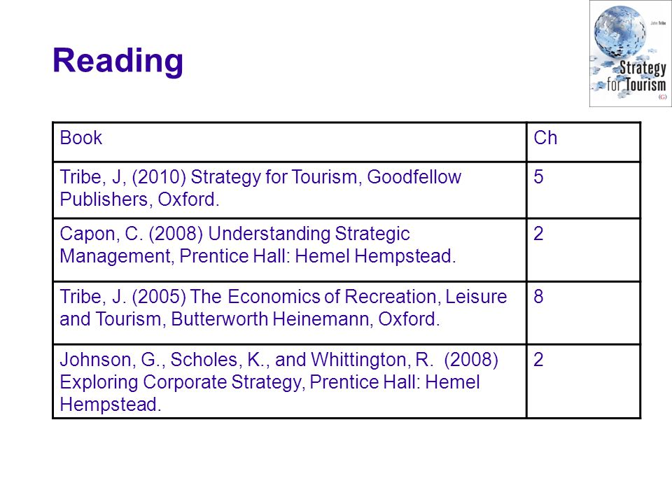 Reading Book. Ch. Tribe, J, (2010) Strategy for Tourism, Goodfellow Publishers, Oxford. 5.