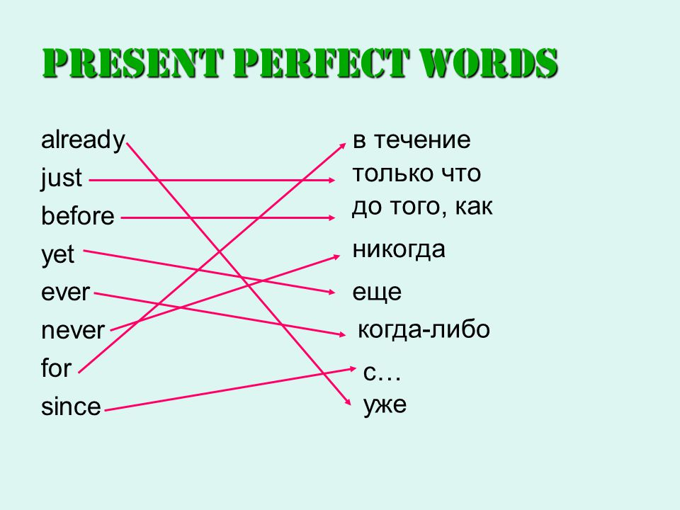 PRESENT PERFECT words already just before yet ever never for since