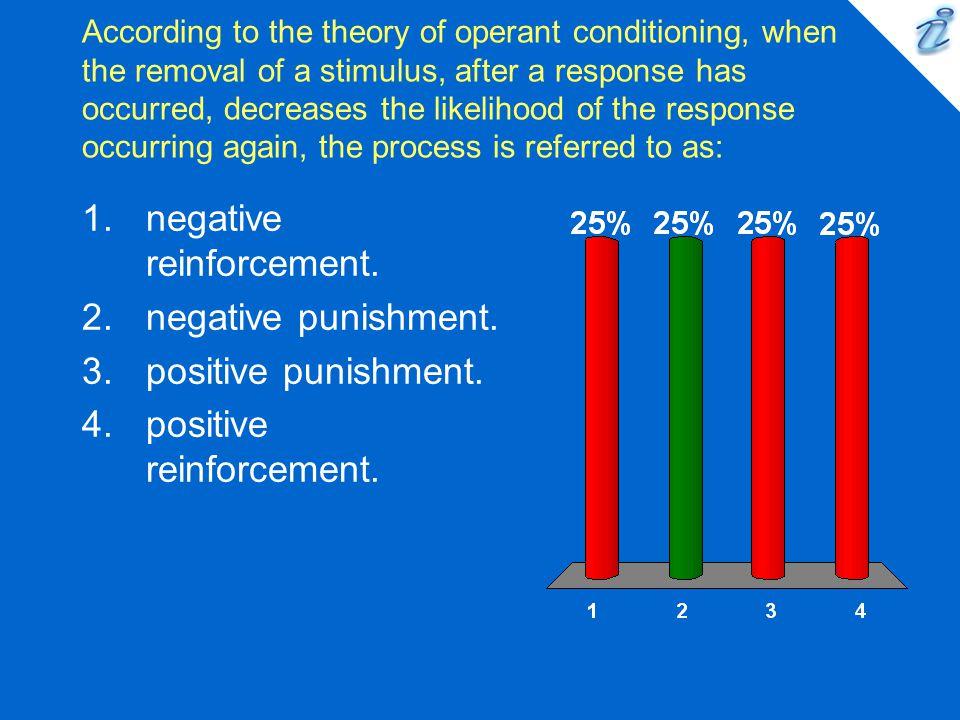 negative reinforcement. negative punishment. positive punishment.