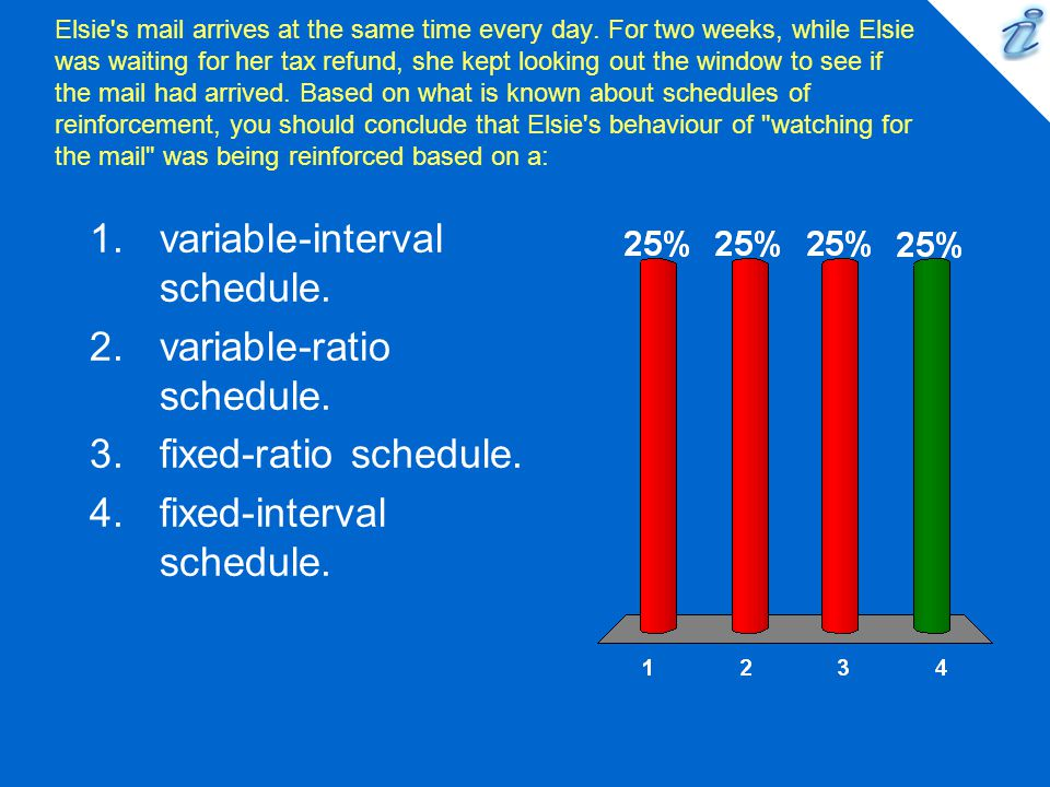 variable-interval schedule. variable-ratio schedule.
