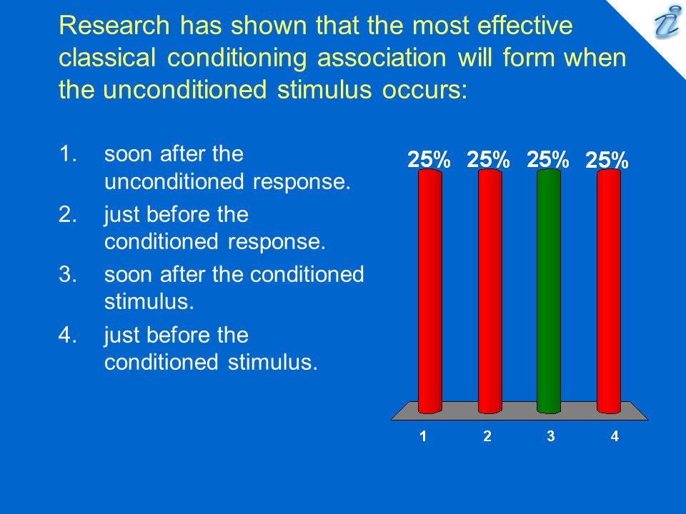 Research has shown that the most effective classical conditioning association will form when the unconditioned stimulus occurs: