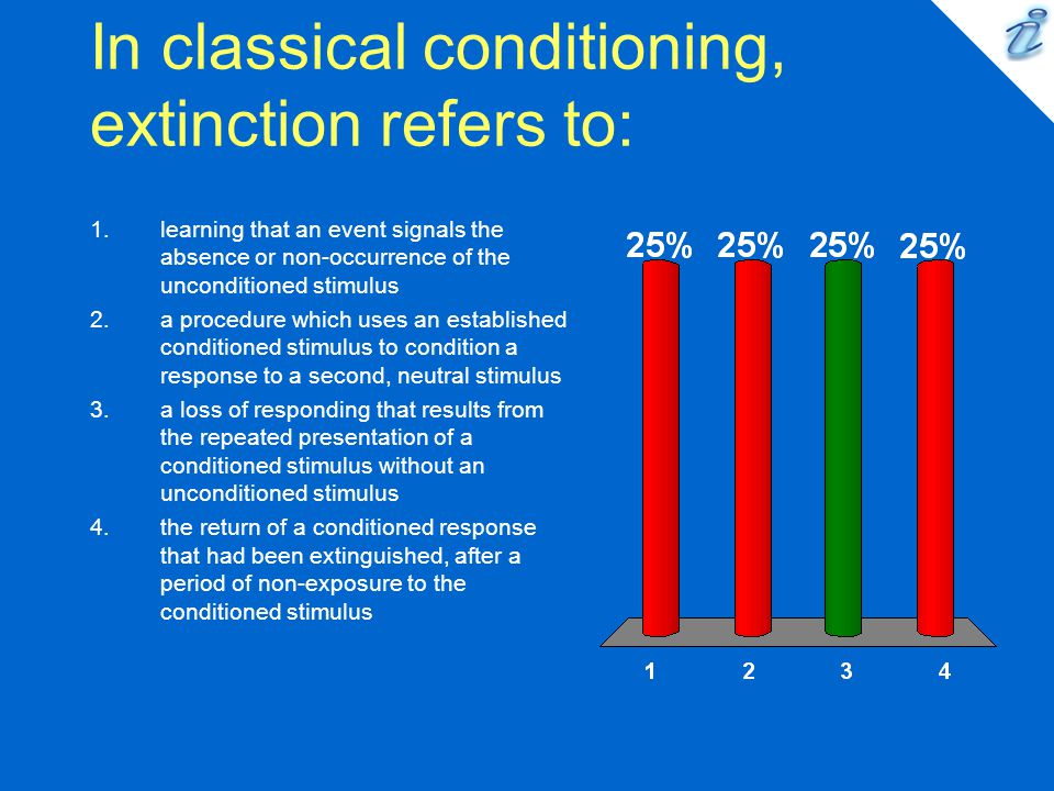 In classical conditioning, extinction refers to: