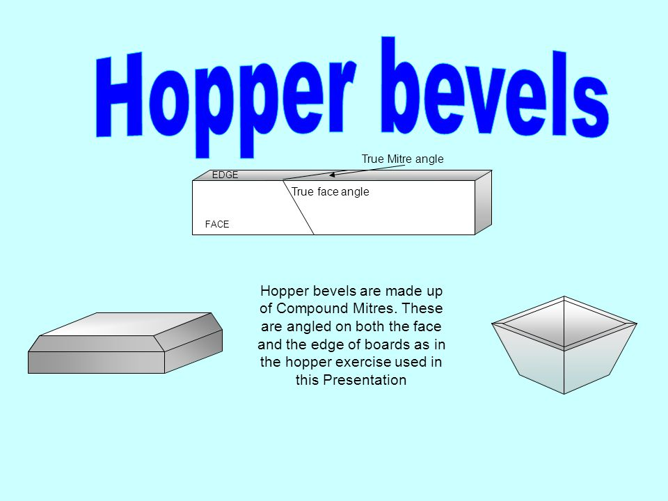 Hopper bevels True Mitre angle. EDGE. True face angle. FACE.