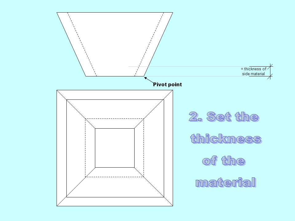 = thickness of side material