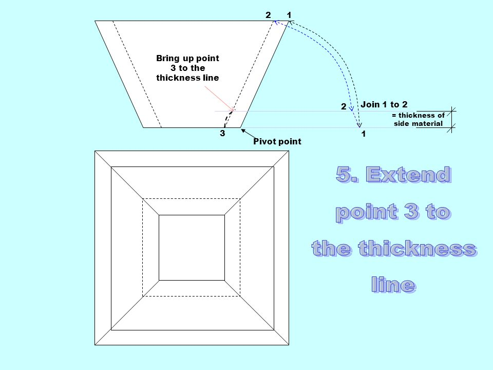 5. Extend point 3 to the thickness line 2 1