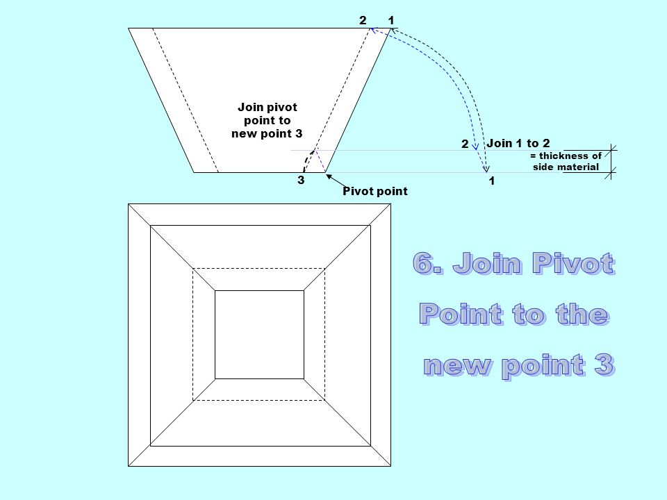 6. Join Pivot Point to the new point 3 2 1