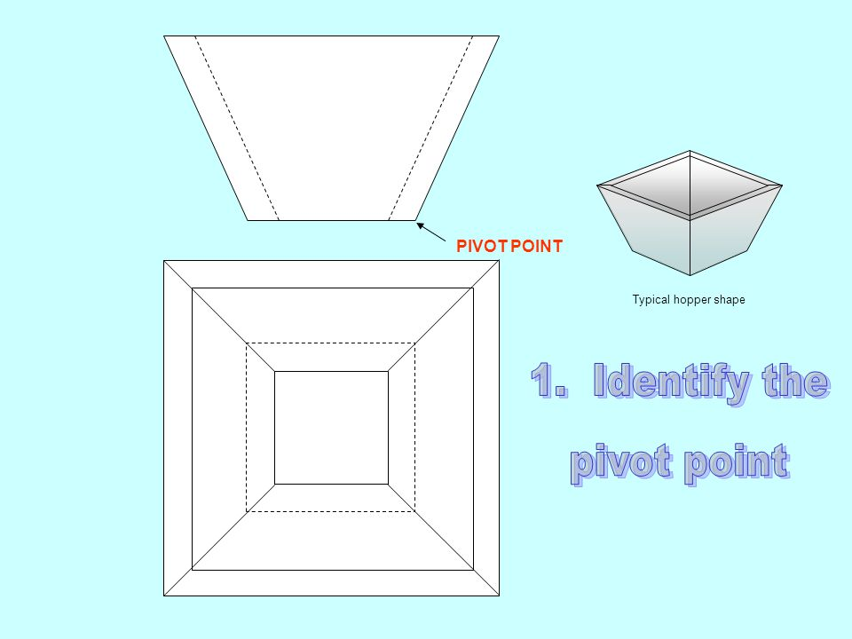 1. Identify the pivot point PIVOT POINT