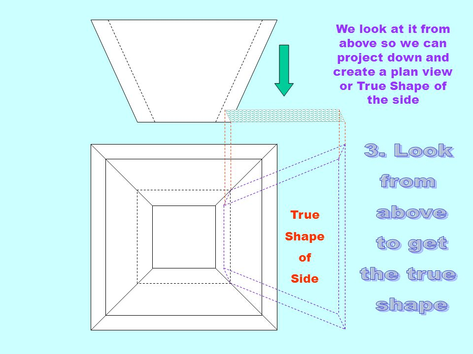 3. Look from above to get the true shape