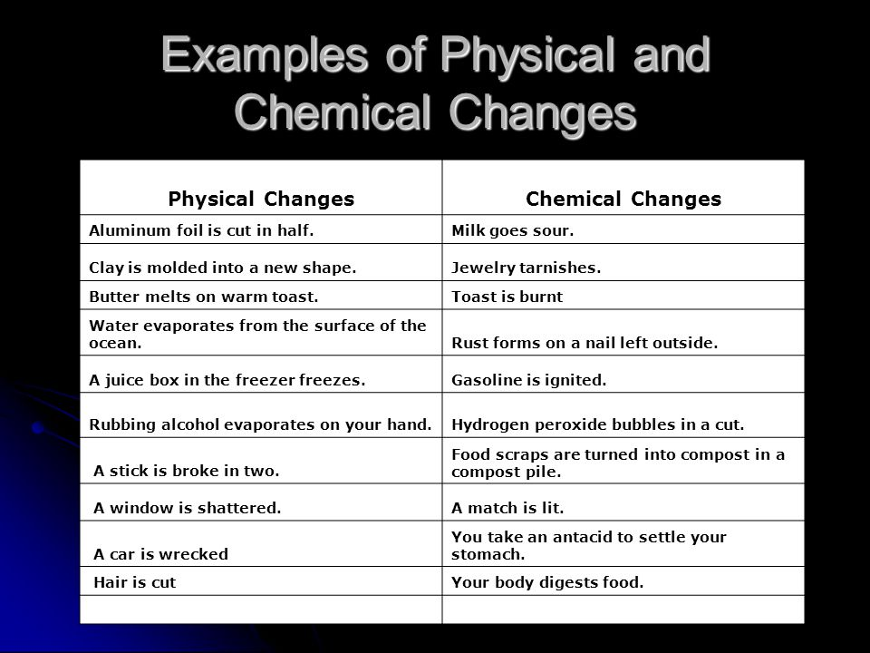 Examples of Physical and Chemical Changes