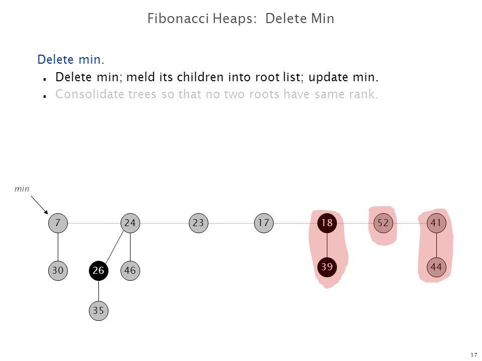 Fibonacci Heaps: Delete Min