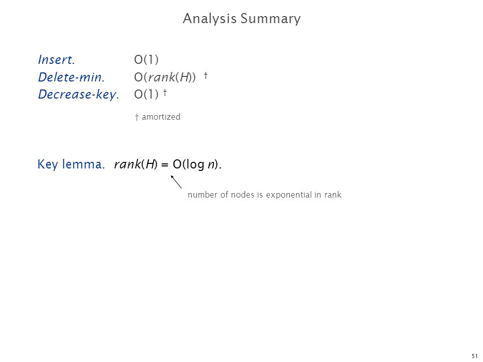 Analysis Summary Insert. O(1) Delete-min. O(rank(H)) †