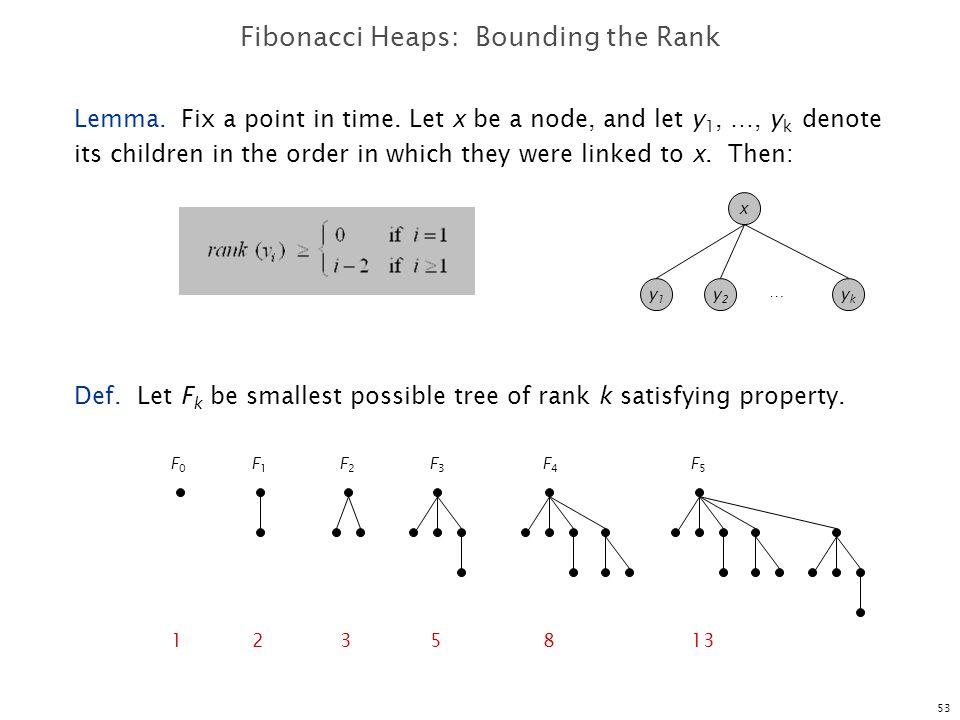 Fibonacci Heaps: Bounding the Rank