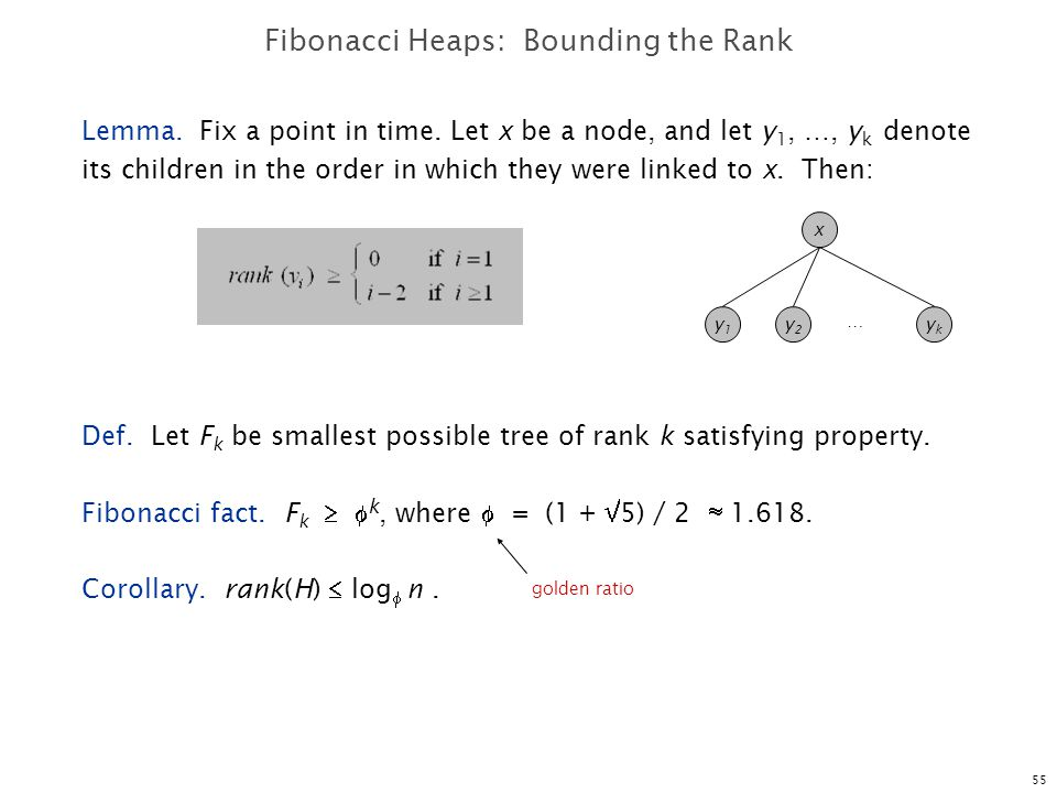 Fibonacci Heaps: Bounding the Rank