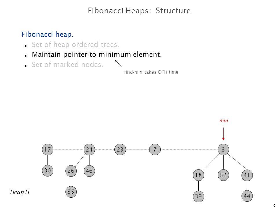 Fibonacci Heaps: Structure