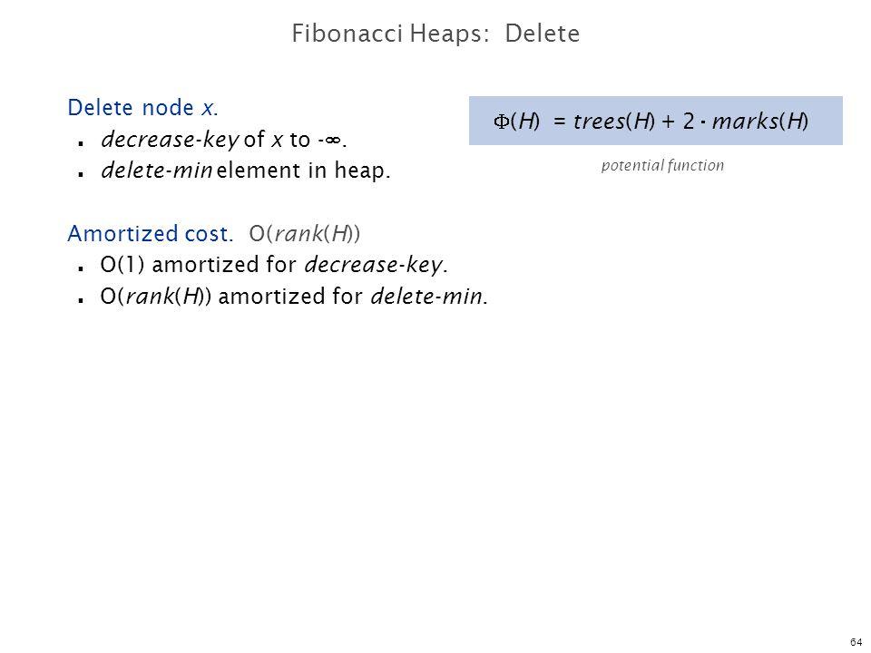 Fibonacci Heaps: Delete
