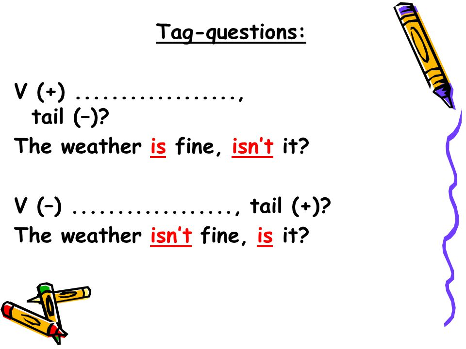 Tag-questions: V (+) .................., tail (–) The weather is fine, isn't it