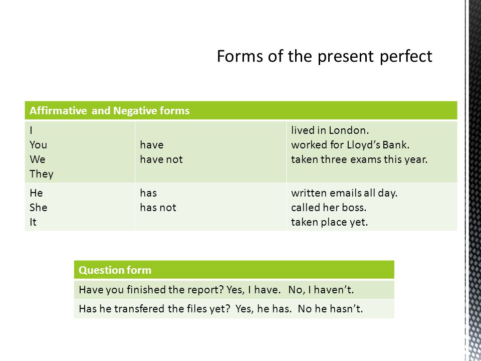 Forms of the present perfect