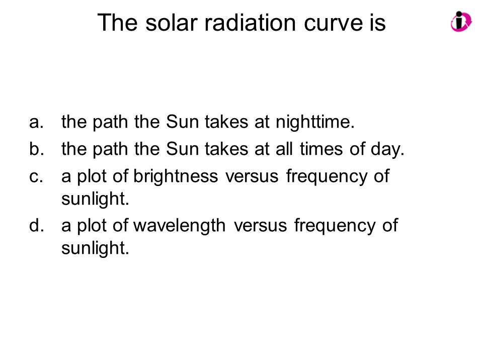 The solar radiation curve is