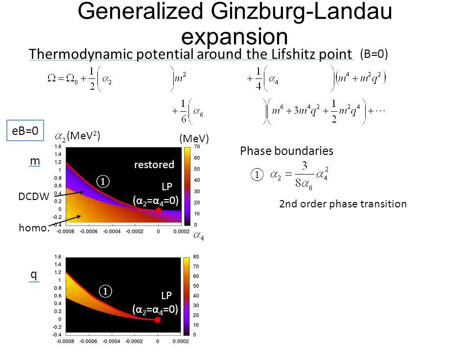 Generalized Ginzburg-Landau expansion