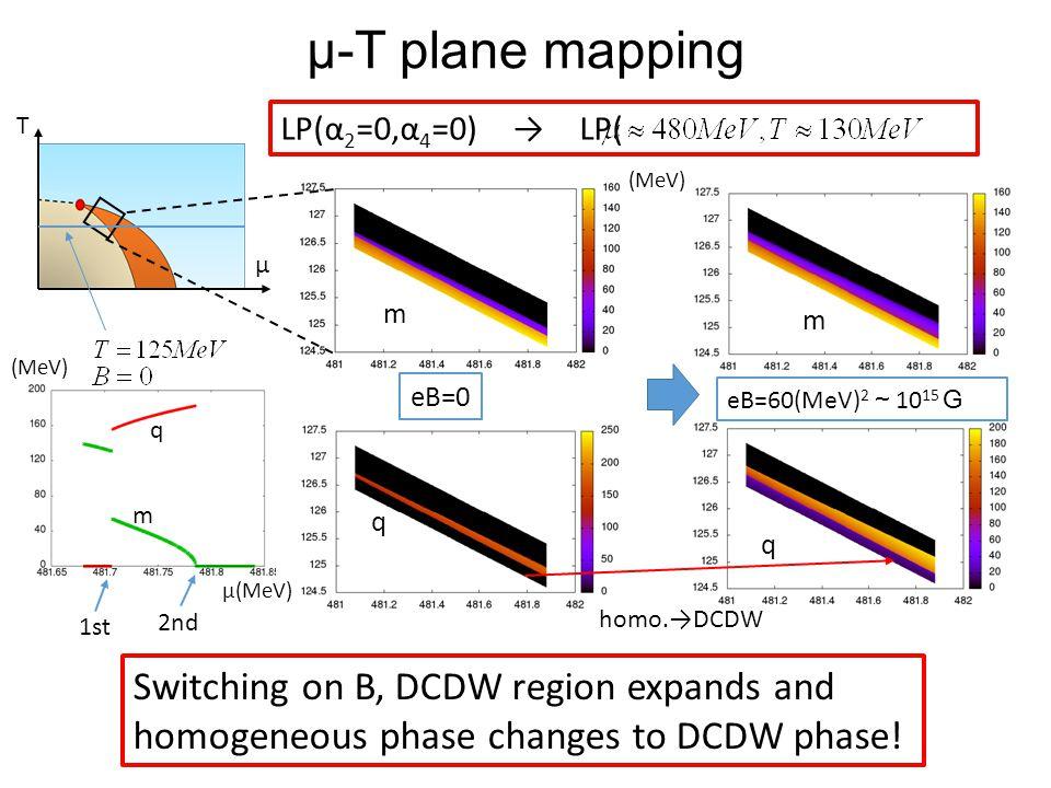μ-T plane mapping Switching on B, DCDW region expands and