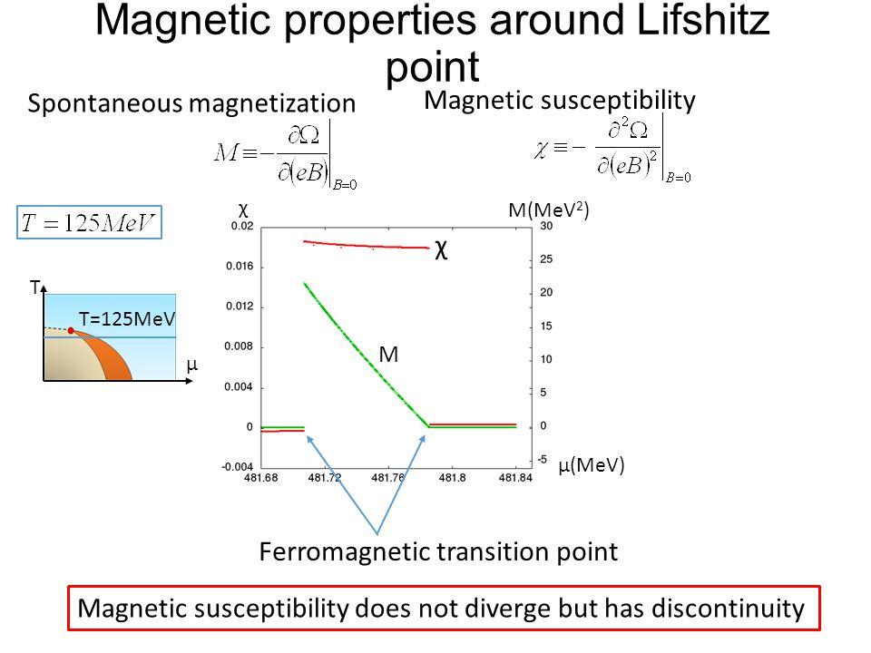 Magnetic properties around Lifshitz point