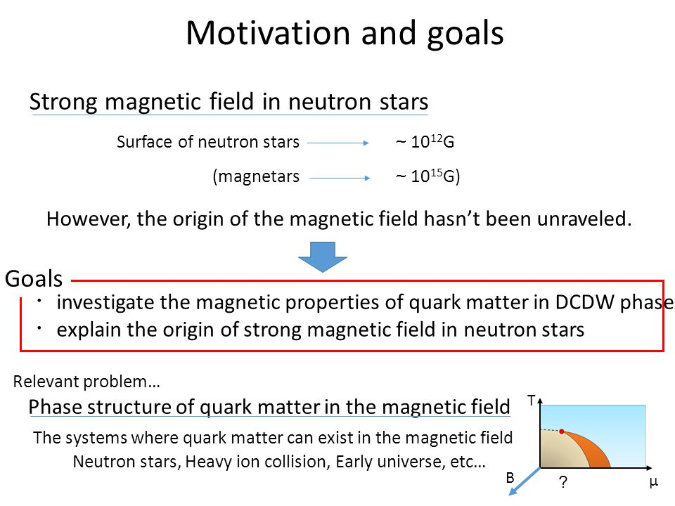 Strong magnetic field in neutron stars
