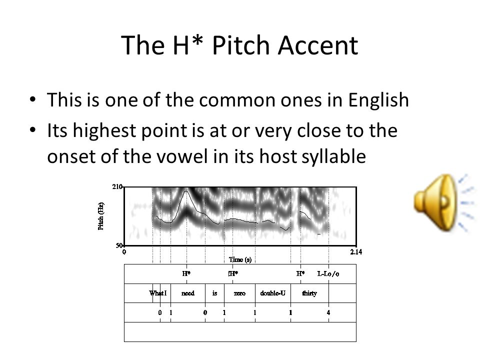The H* Pitch Accent This is one of the common ones in English