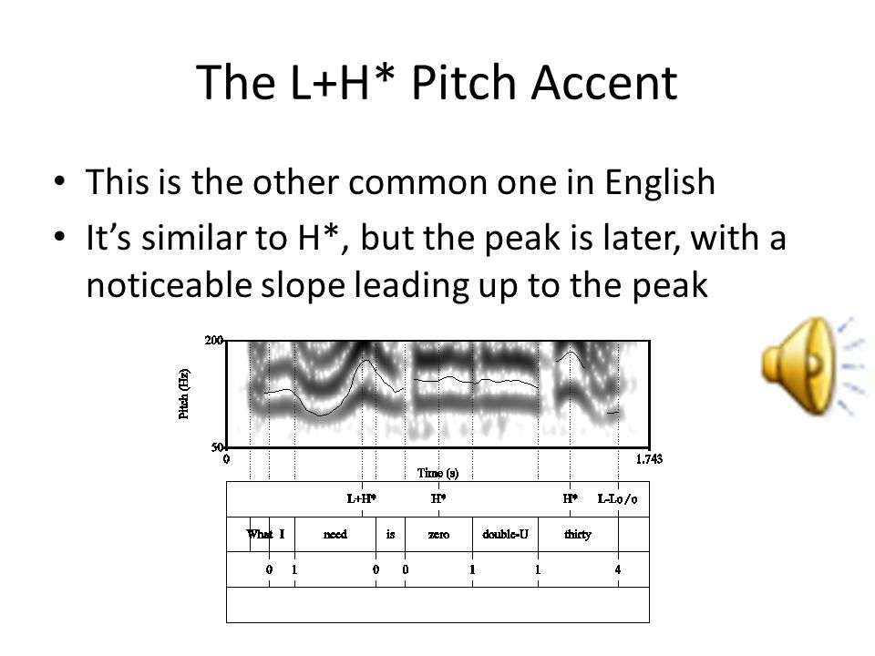 The L+H* Pitch Accent This is the other common one in English