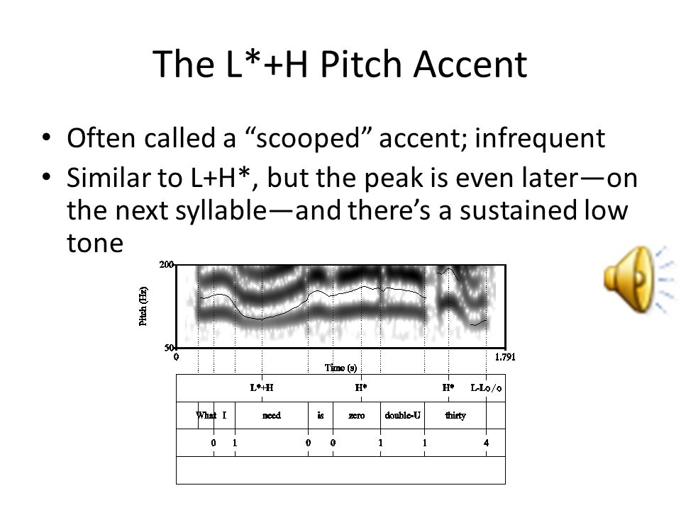 The L*+H Pitch Accent Often called a scooped accent; infrequent