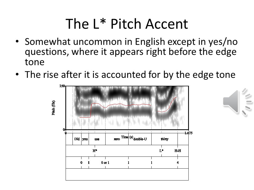 The L* Pitch Accent Somewhat uncommon in English except in yes/no questions, where it appears right before the edge tone.