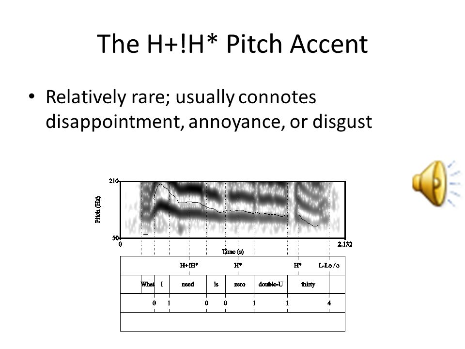 The H+!H* Pitch Accent Relatively rare; usually connotes disappointment, annoyance, or disgust