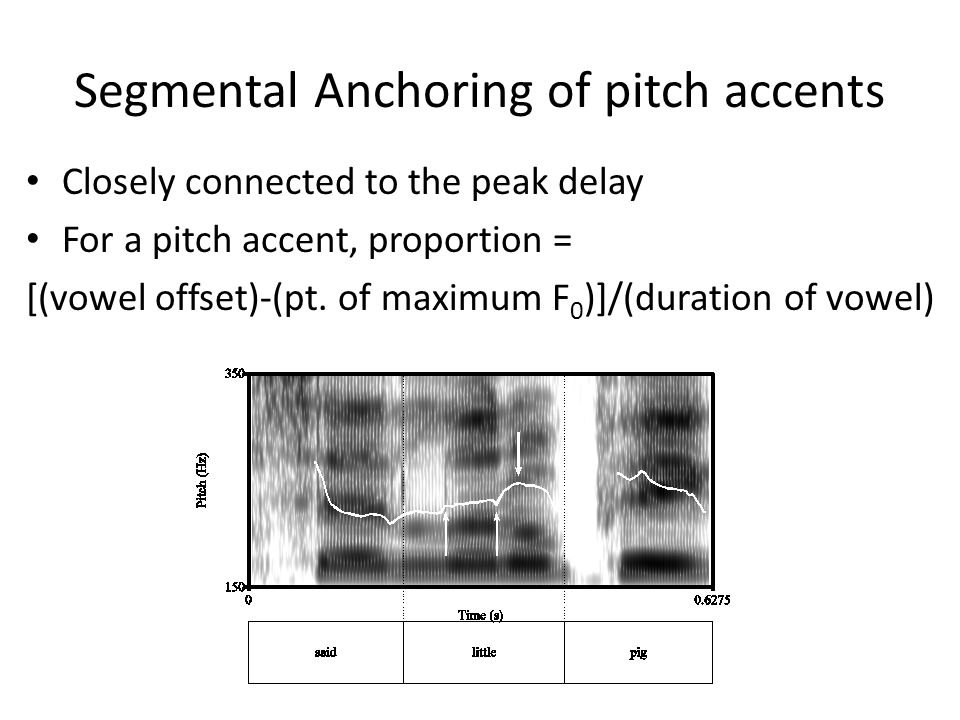 Segmental Anchoring of pitch accents