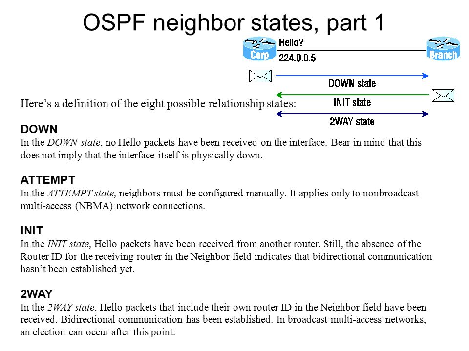 OSPF neighbor states, part 1
