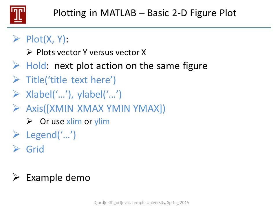 Plotting in MATLAB – Basic 2-D Figure Plot